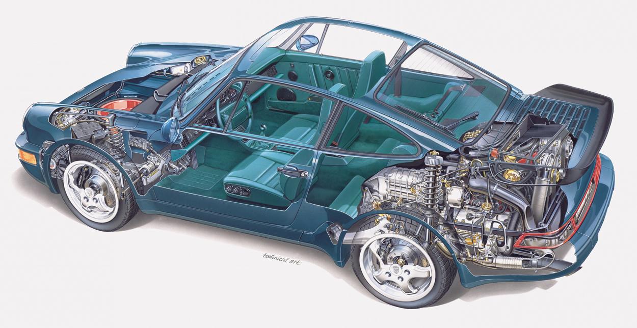 Model Guide Porsche 911 Turbo 1976 2013 Club Of America 1986 Flat 6 Engine Diagram Above 1992 Cutaway Drawing