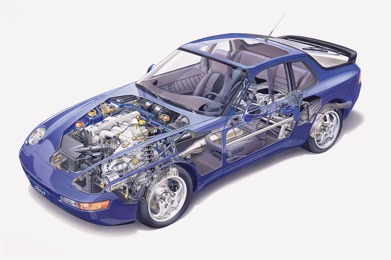 Model Guide: Front-engined, four-cylinder Porsche sports cars — Part II |  Porsche Club of America